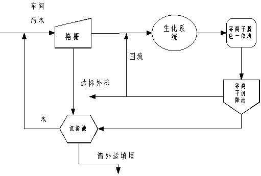 电路 电路图 电子 原理图 511_345